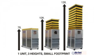 Variable Height Adjustments