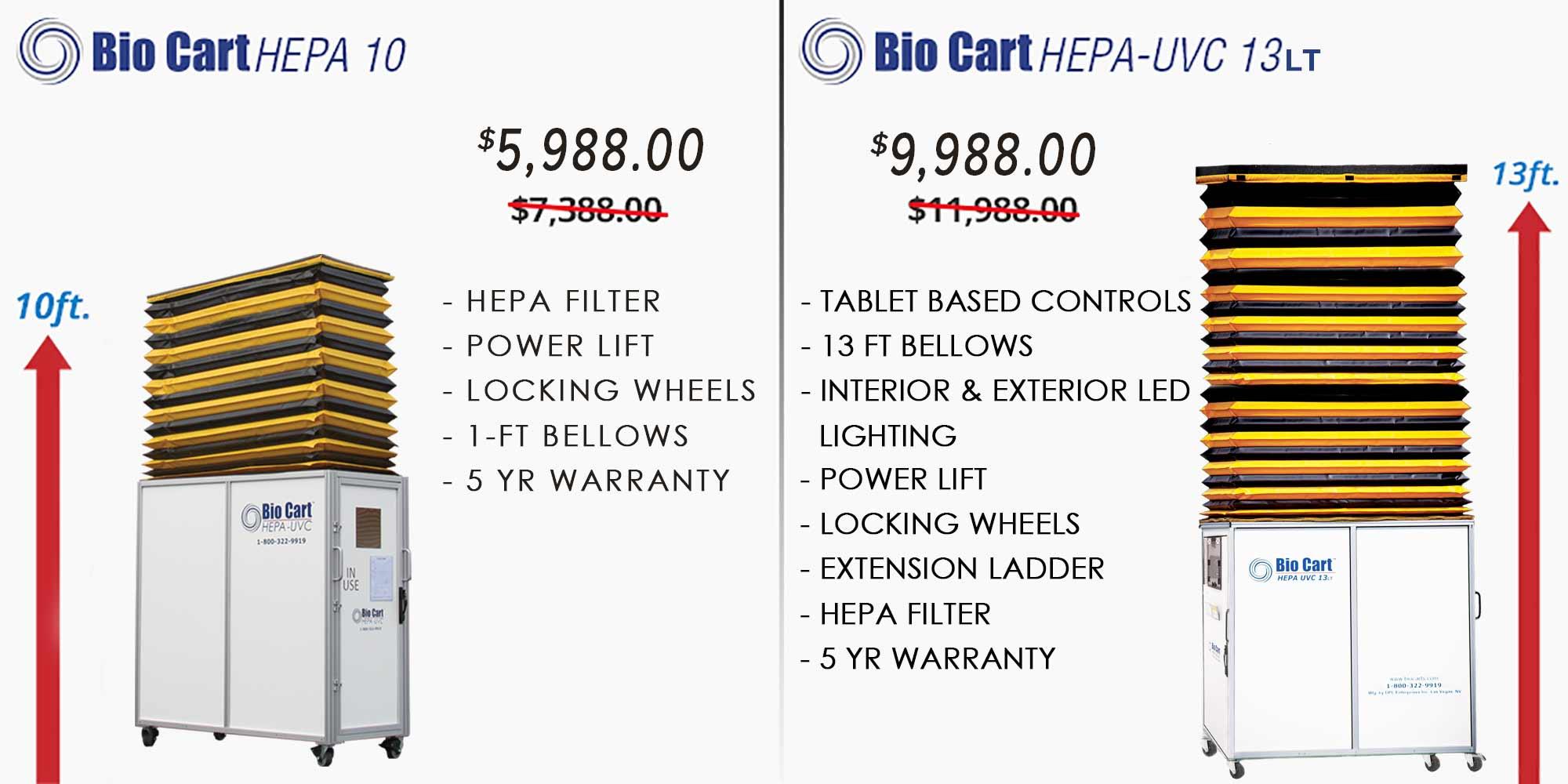 Bio Cart